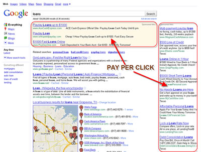 Pay per click Marketing Services in Nairobi